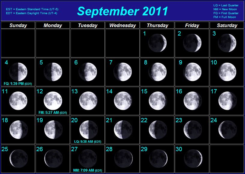 Moon Phases for 2011