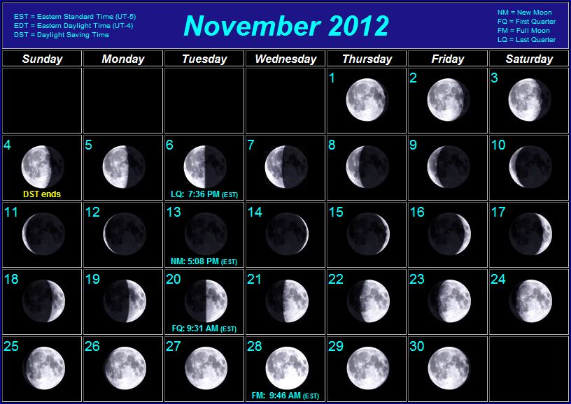 NASA Moon Phases Calendar 2013 - Pics about space