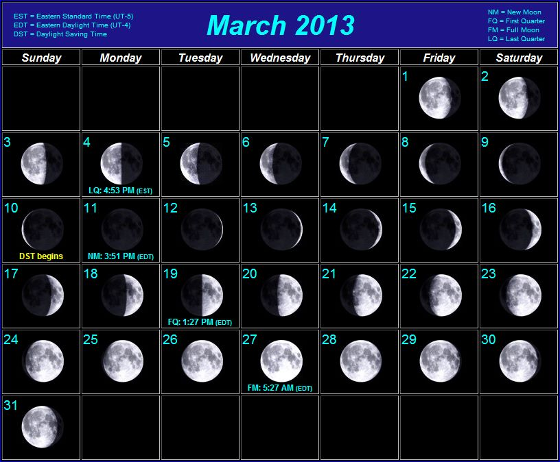2nd Grade Science Weather furthermore Moon Phases likewise Moon Phases ...
