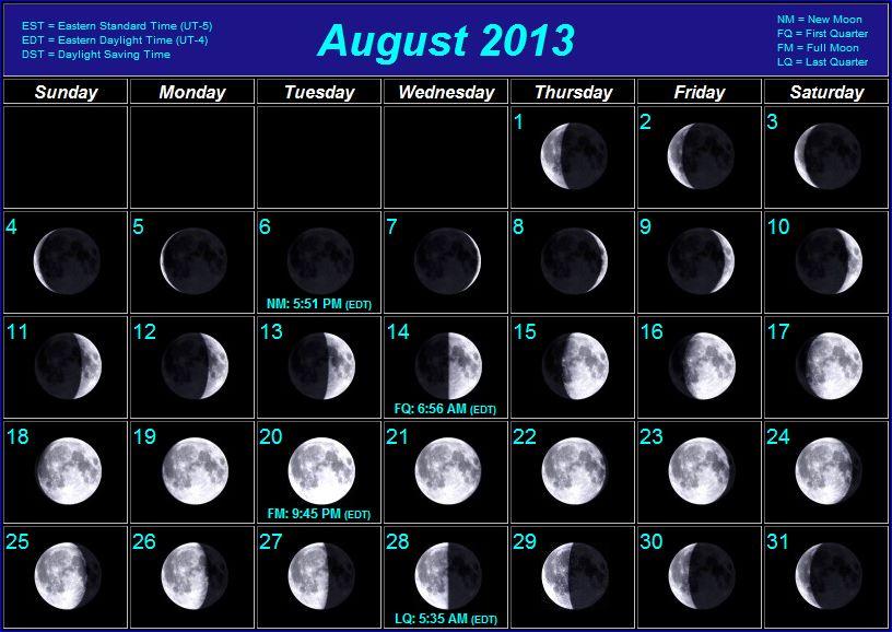 Лунный календарь на август 2 15 года - фазы Луны и