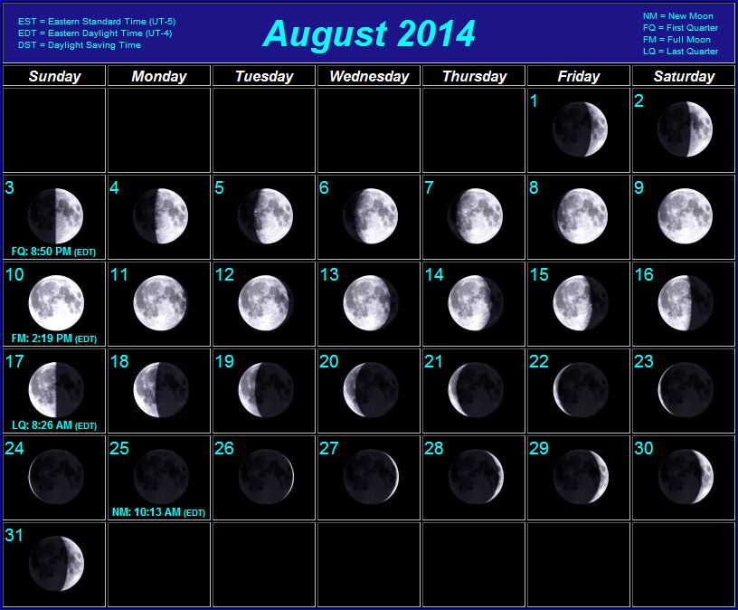 Moon Phases Calendar Of December 2014 | New Calendar Template Site