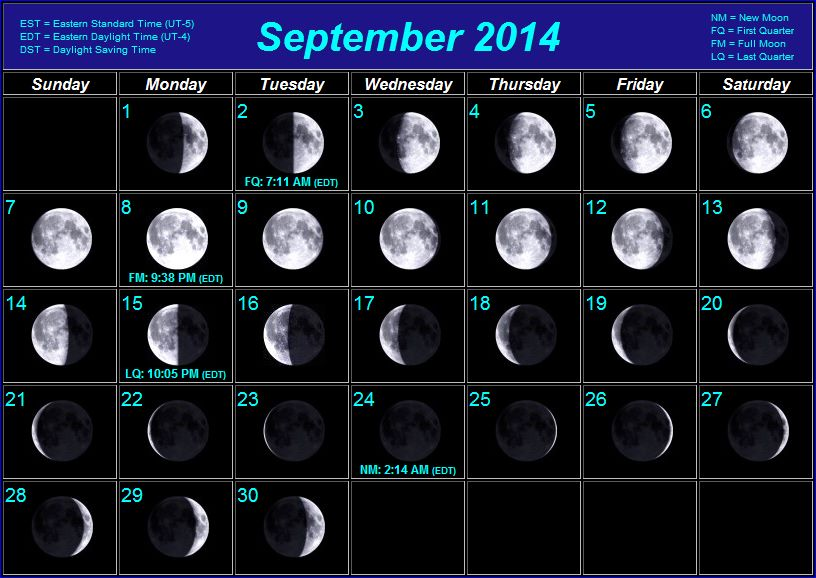 Moon Phases December 2015 For Kids Printable | Calendar Template 2016