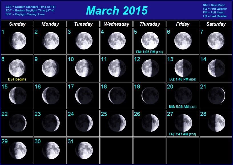... jpeg 81kB, Phases Of The Moon In March 2015 | 2015 Calendar Printable