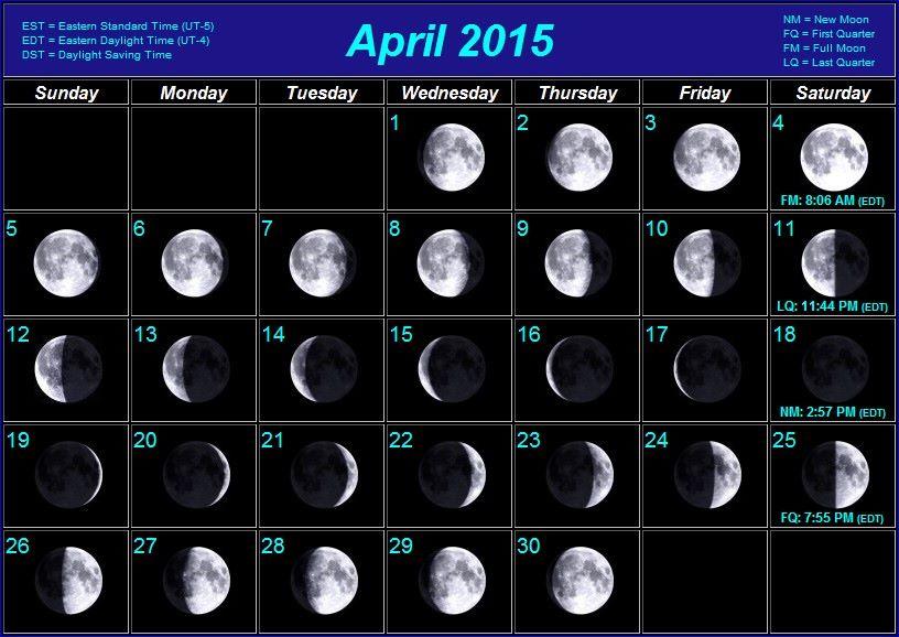 November 2015 Phases Of The Moon Calendar | Calendar Template 2016