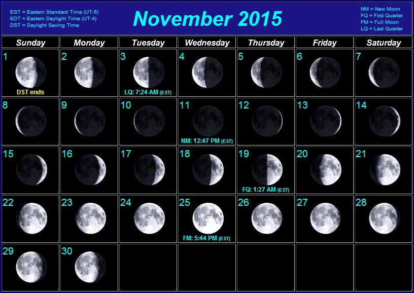 November 2015 Moon Calendar | Search Results | Calendar Template 2014 ...