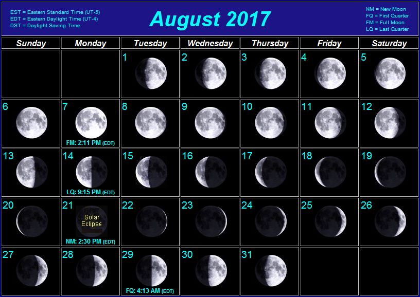 "Search Results for ""Phases Of The Moon Calendar"" – Calendar 2015"