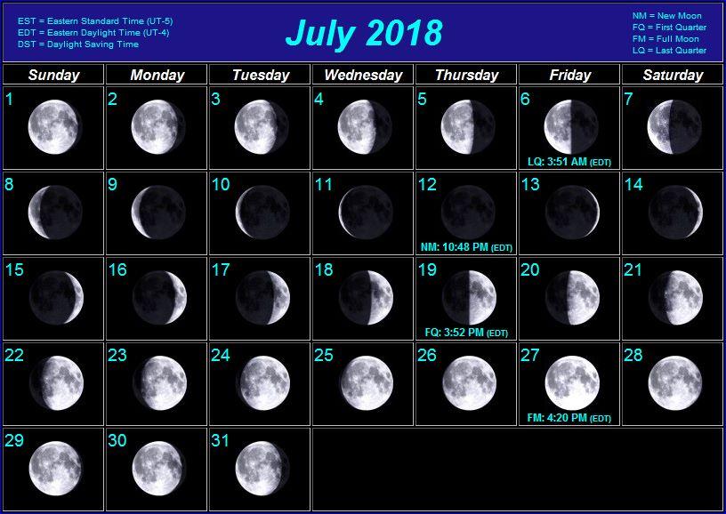 Moon phases for Fishing moon calendar