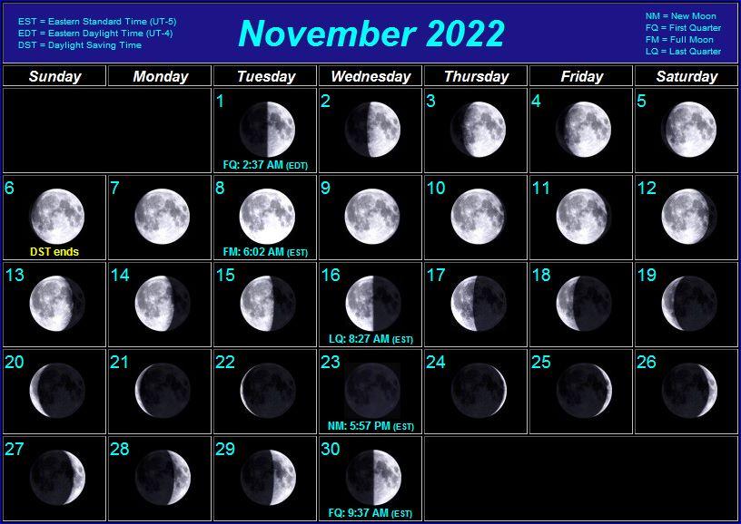 jpeg 83kB, Moon Calendar December 2015 Texas | Calendar Template 2016 ...