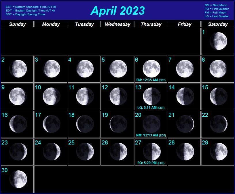 Состояние луны в феврале 2009