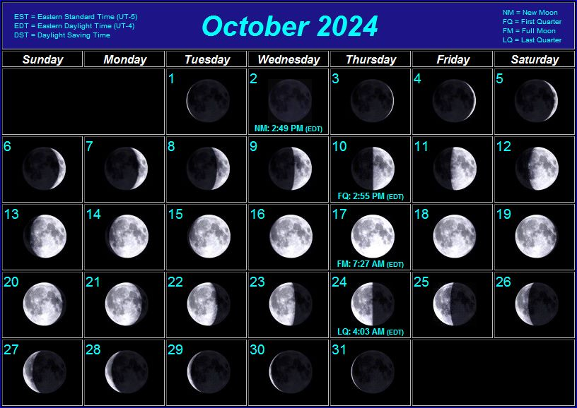 Moon Phases Printable | Calendar Template 2016