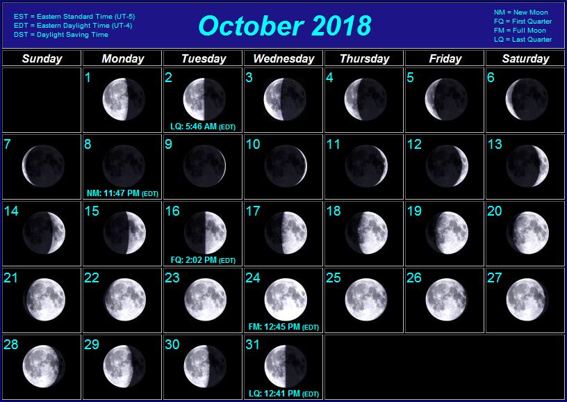 red moon phase for november 2018 -#main