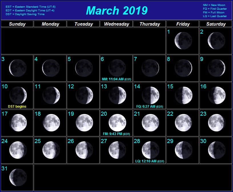 full moon march 2019 - photo #4