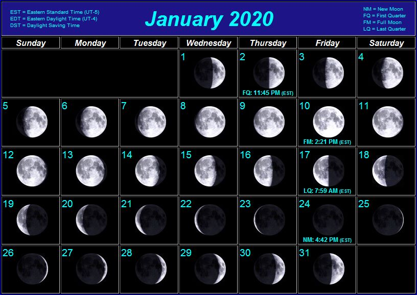 Moon Phase Calendar 2020 January Index of /_MoonPhases/Calendars/2020