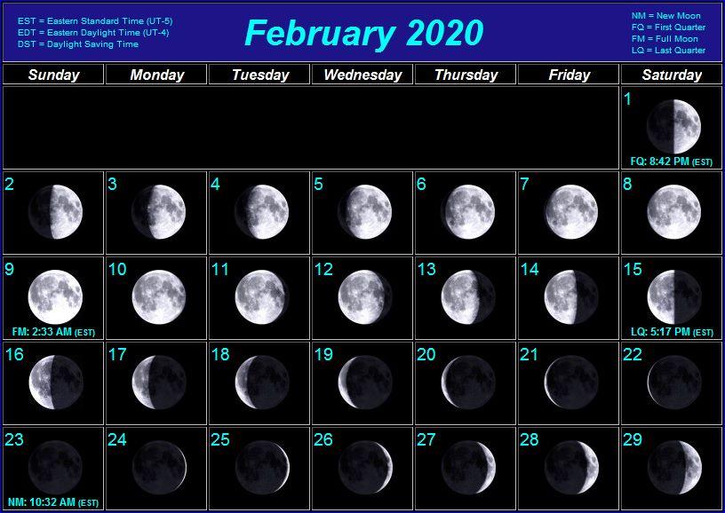 February 2020 Eastern Standard Time Moon Calendar Moon Phases