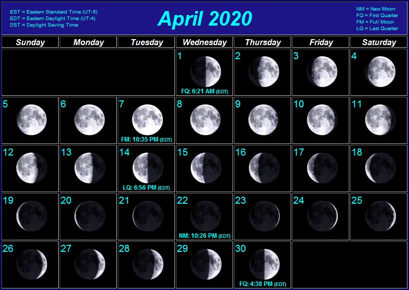 Calendar 2020 Full Moon Moon Phases
