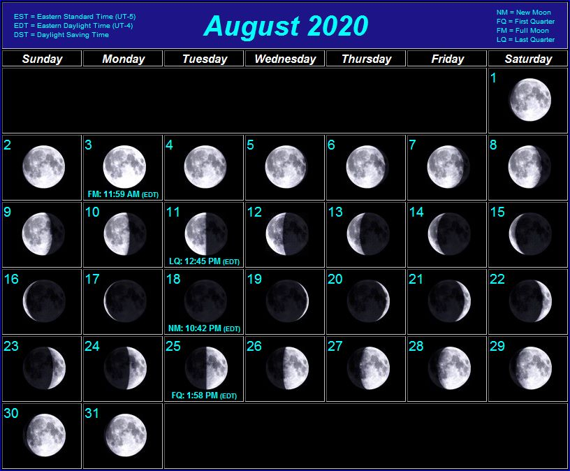Calendar Of Moon Phases 2020 Index of /_MoonPhases/Calendars/2020