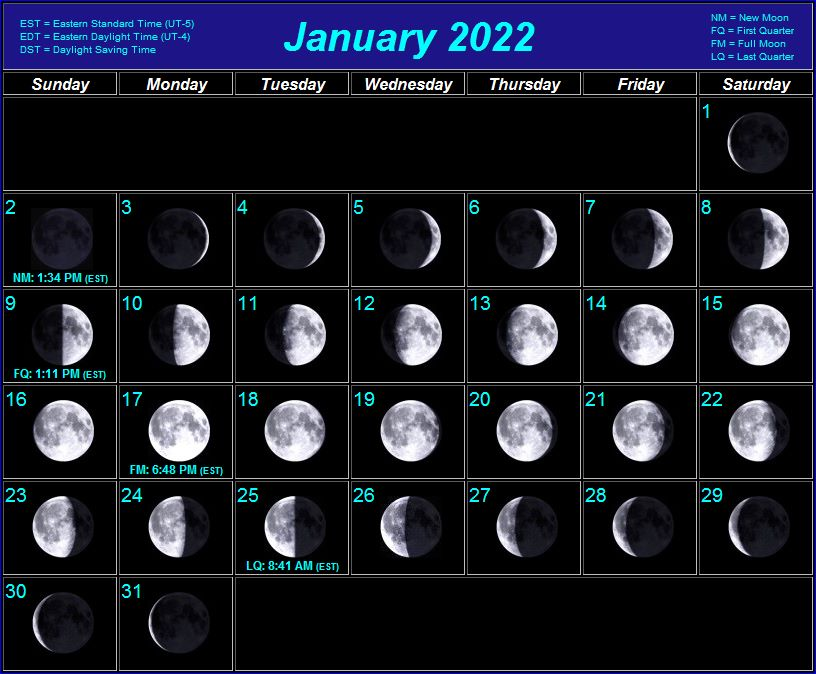 2022 Calendar With Moon Phases.Moon Phases