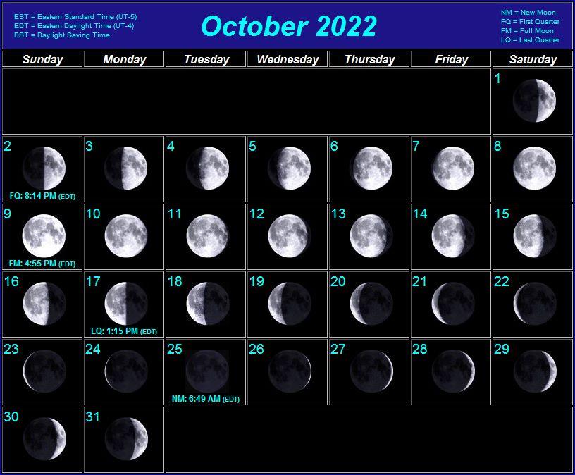 Moon Calendar February 2022.Moon Phases